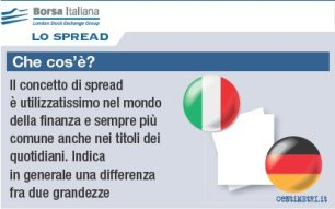 http://www.borsaitaliana.it/notizie/sotto-la-lente/spread-intro.jpg